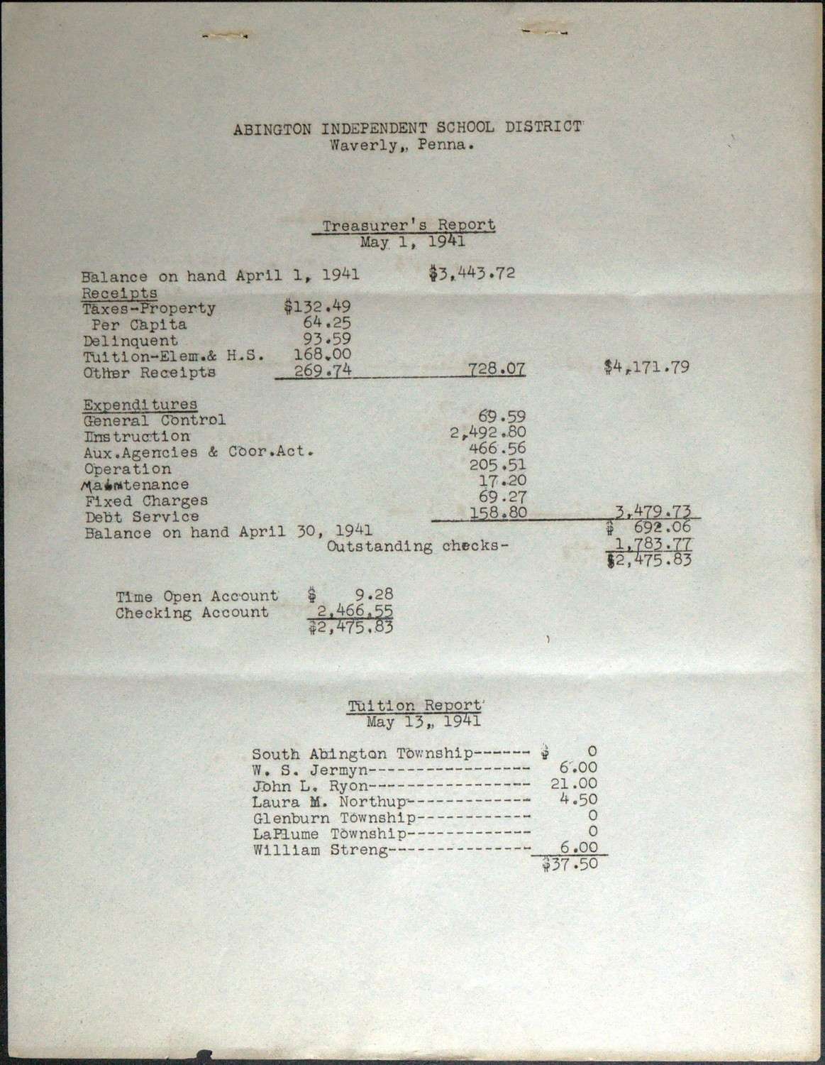 1941 Abington Independent School District Financial Document
